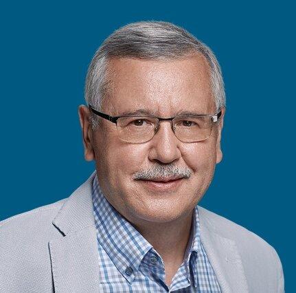 Гриценко Анатолій