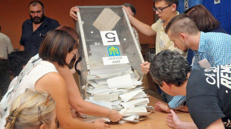 Стали відомі рейтинги партій на місцевих виборах-2020