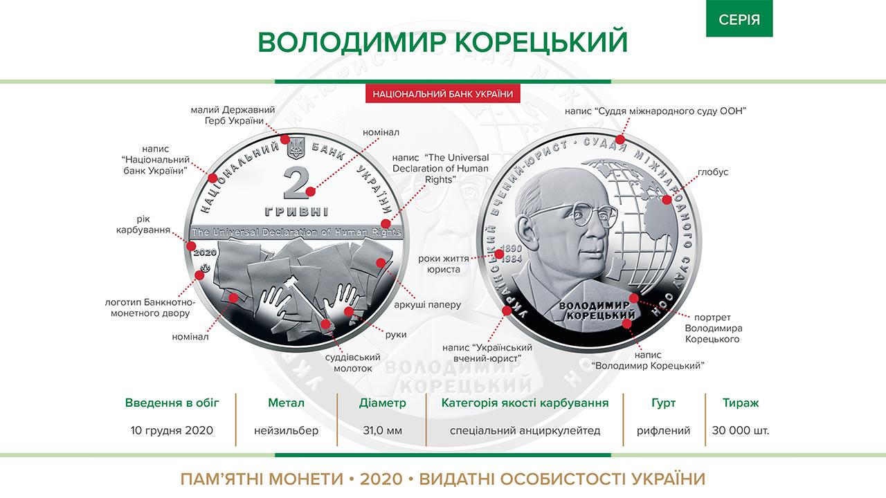 """Пам'ятна монета """"Володимир Корецький"""""""